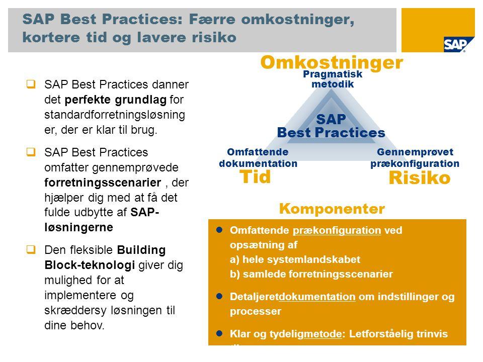 SAP Best Practices: Færre omkostninger, kortere tid og lavere risiko Tid Risiko Pragmatisk metodik Gennemprøvet prækonfiguration Omfattende dokumentation SAP Best Practices Omkostninger Komponenter  SAP Best Practices danner det perfekte grundlag for standardforretningsløsning er, der er klar til brug.