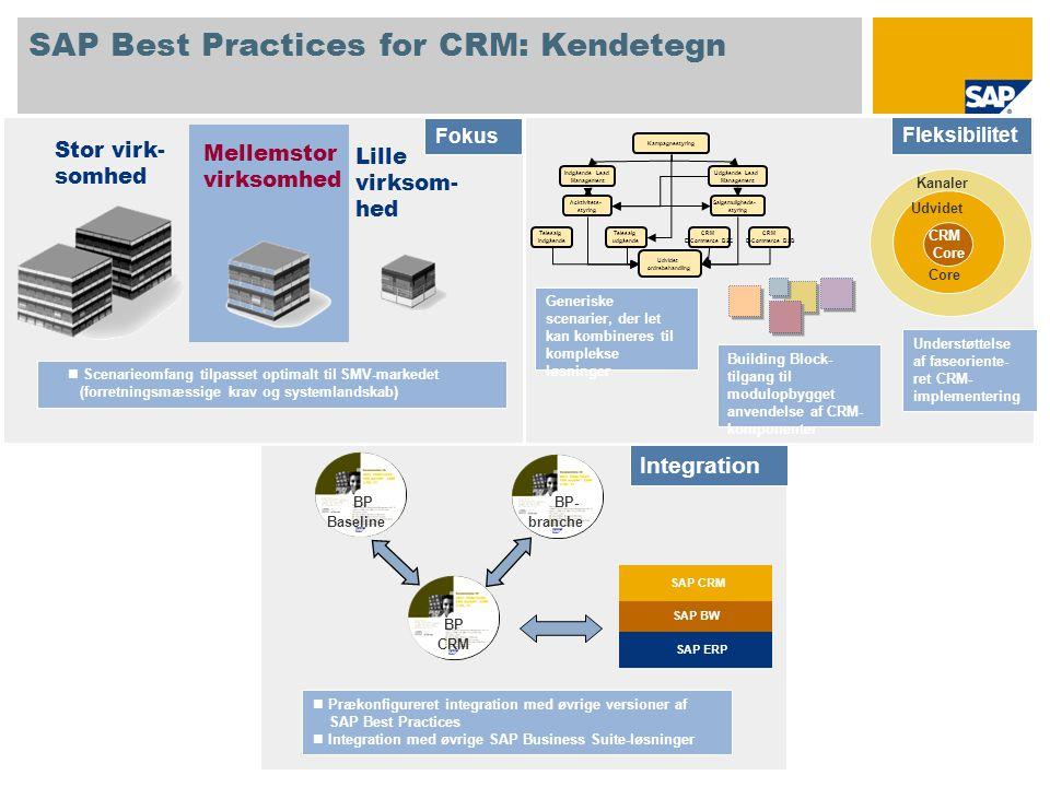 SAP Best Practices for CRM: Kendetegn Kampagnestyring Indgående Lead Management Udgående Lead Management Acktivitets- styring Salgsmuligheds- styring Telesalg indgående Telesalg udgående CRM E-Commerce B2C CRM E-Commerce B2B Udvidet ordrebehandling Fleksibilitet Building Block- tilgang til modulopbygget anvendelse af CRM- komponenter Generiske scenarier, der let kan kombineres til komplekse løsninger CRM Core Udvidet Core Kanaler Understøttelse af faseoriente- ret CRM- implementering Stor virk- somhed Mellemstor virksomhed Lille virksom- hed Scenarieomfang tilpasset optimalt til SMV-markedet (forretningsmæssige krav og systemlandskab) Fokus BP CRM BP Baseline BP- branche SAP CRM SAP BW SAP ERP Prækonfigureret integration med øvrige versioner af SAP Best Practices Integration med øvrige SAP Business Suite-løsninger Integration