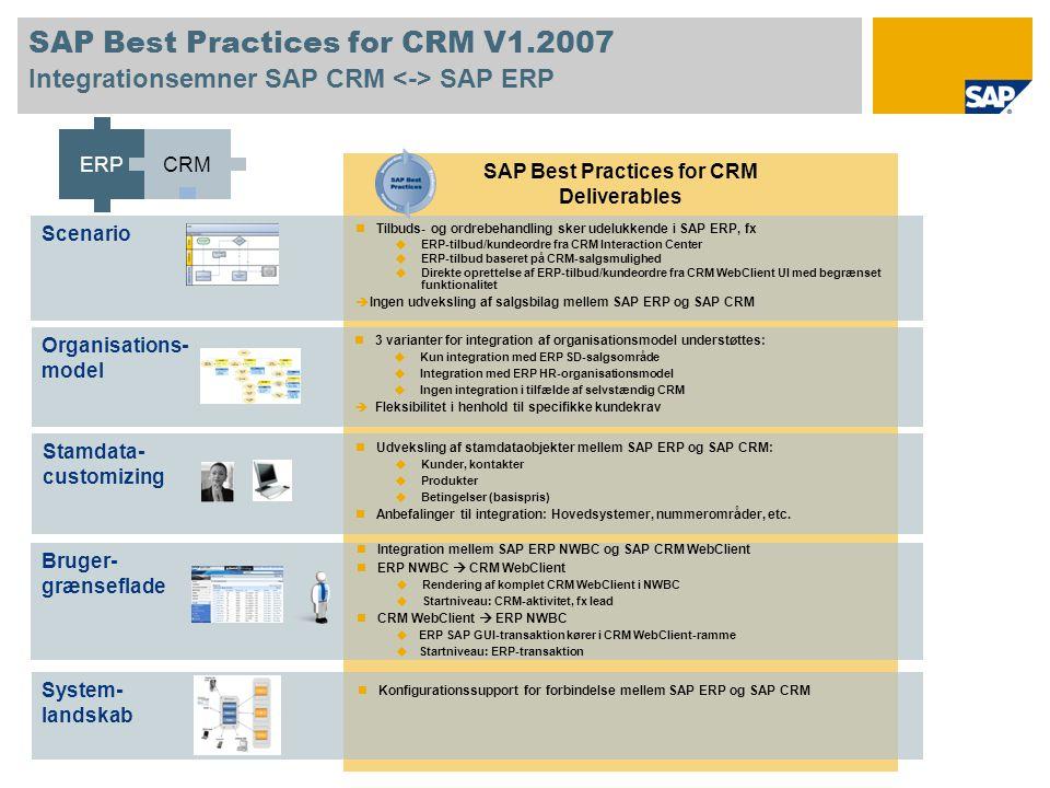 SAP Best Practices for CRM V1.2007 Integrationsemner SAP CRM SAP ERP SAP Best Practices for CRM Deliverables System- landskab Bruger- grænseflade Organisations- model Stamdata- customizing Scenario ERP CRM Tilbuds- og ordrebehandling sker udelukkende i SAP ERP, fx  ERP-tilbud/kundeordre fra CRM Interaction Center  ERP-tilbud baseret på CRM-salgsmulighed  Direkte oprettelse af ERP-tilbud/kundeordre fra CRM WebClient UI med begrænset funktionalitet  Ingen udveksling af salgsbilag mellem SAP ERP og SAP CRM 3 varianter for integration af organisationsmodel understøttes:  Kun integration med ERP SD-salgsområde  Integration med ERP HR-organisationsmodel  Ingen integration i tilfælde af selvstændig CRM  Fleksibilitet i henhold til specifikke kundekrav Udveksling af stamdataobjekter mellem SAP ERP og SAP CRM:  Kunder, kontakter  Produkter  Betingelser (basispris) Anbefalinger til integration: Hovedsystemer, nummerområder, etc.