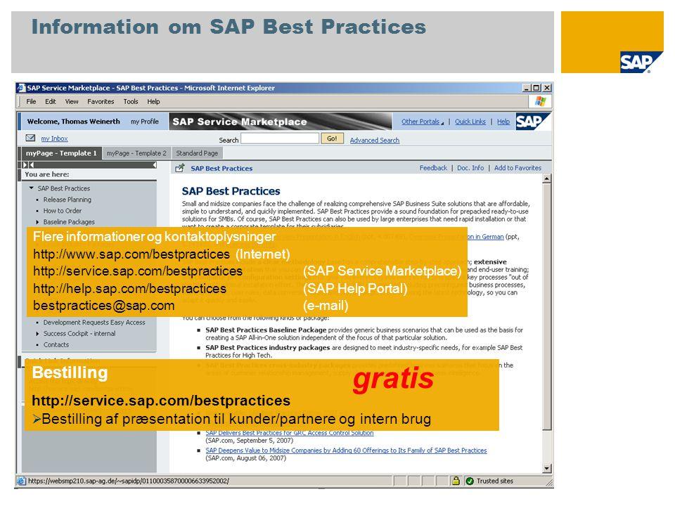 Information om SAP Best Practices Flere informationer og kontaktoplysninger http://www.sap.com/bestpractices (Internet) http://service.sap.com/bestpractices (SAP Service Marketplace) http://help.sap.com/bestpractices(SAP Help Portal) bestpractices@sap.com(e-mail) Bestilling http://service.sap.com/bestpractices  Bestilling af præsentation til kunder/partnere og intern brug gratis