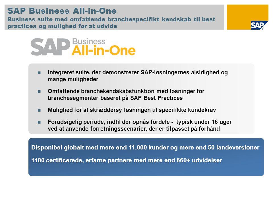 SAP Business All-in-One Business suite med omfattende branchespecifikt kendskab til best practices og mulighed for at udvide Integreret suite, der demonstrerer SAP-løsningernes alsidighed og mange muligheder Omfattende branchekendskabsfunktion med løsninger for branchesegmenter baseret på SAP Best Practices Mulighed for at skræddersy løsningen til specifikke kundekrav Forudsigelig periode, indtil der opnås fordele - typisk under 16 uger ved at anvende forretningsscenarier, der er tilpasset på forhånd Disponibel globalt med mere end 11.000 kunder og mere end 50 landeversioner 1100 certificerede, erfarne partnere med mere end 660+ udvidelser