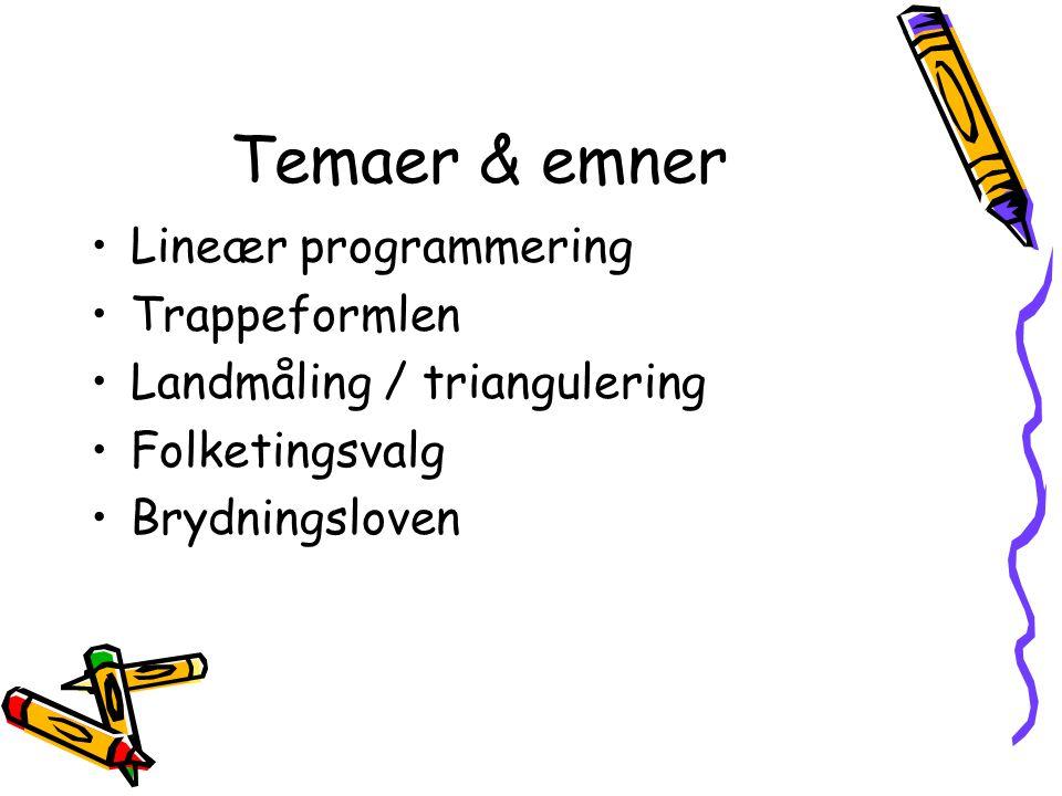 Temaer & emner Lineær programmering Trappeformlen Landmåling / triangulering Folketingsvalg Brydningsloven
