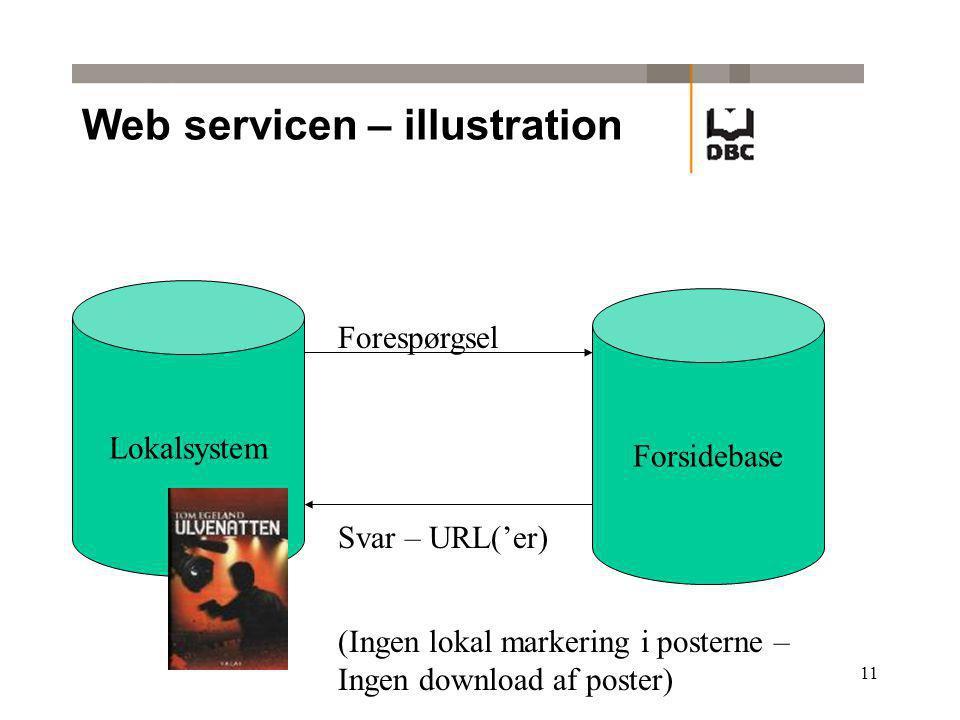 11 Web servicen – illustration Lokalsystem Forsidebase Forespørgsel Svar – URL('er) (Ingen lokal markering i posterne – Ingen download af poster)