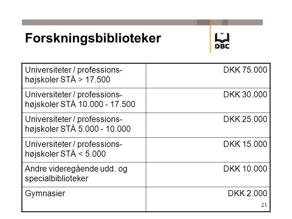 21 Forskningsbiblioteker Universiteter / professions- højskoler STÅ > 17.500 DKK 75.000 Universiteter / professions- højskoler STÅ 10.000 - 17.500 DKK 30.000 Universiteter / professions- højskoler STÅ 5.000 - 10.000 DKK 25.000 Universiteter / professions- højskoler STÅ < 5.000 DKK 15.000 Andre videregående udd.