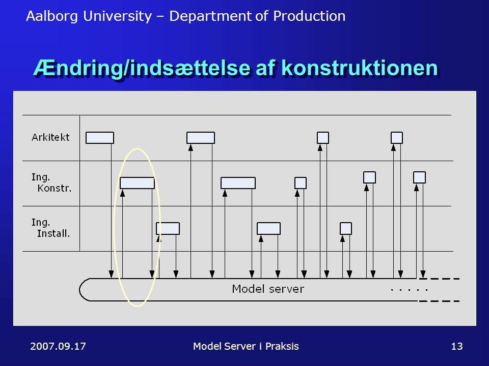 Aalborg University – Department of Production 2007.09.17Model Server i Praksis13 Ændring/indsættelse af konstruktionen