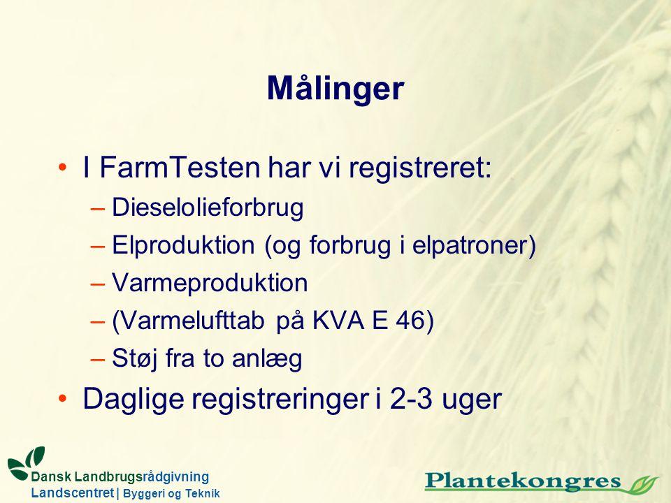 Dansk Landbrugsrådgivning Landscentret | Byggeri og Teknik Målinger I FarmTesten har vi registreret: –Dieselolieforbrug –Elproduktion (og forbrug i el