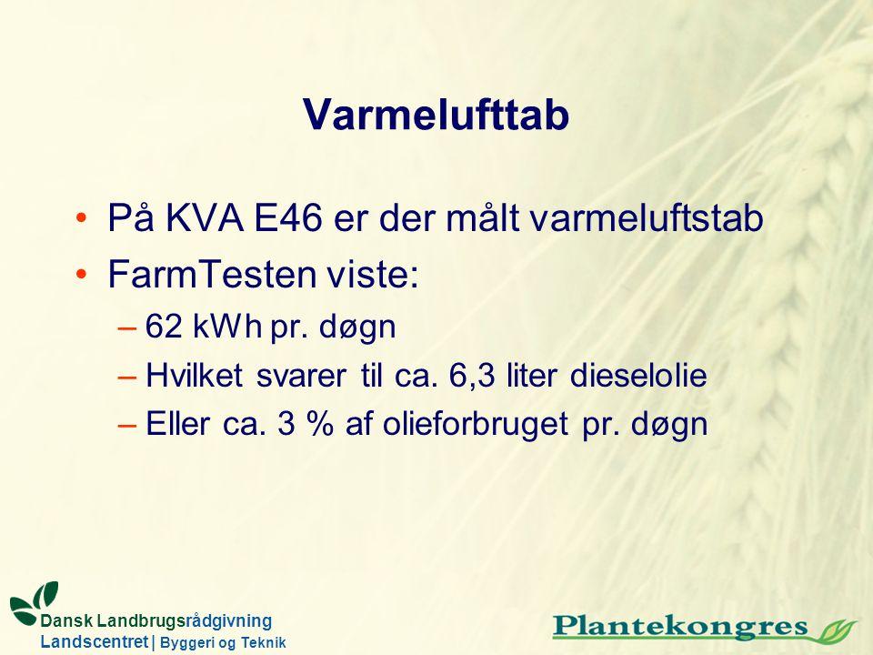 Dansk Landbrugsrådgivning Landscentret | Byggeri og Teknik Varmelufttab På KVA E46 er der målt varmeluftstab FarmTesten viste: –62 kWh pr. døgn –Hvilk