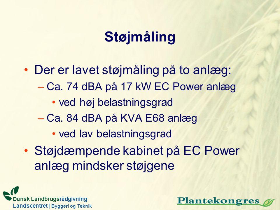 Dansk Landbrugsrådgivning Landscentret | Byggeri og Teknik Støjmåling Der er lavet støjmåling på to anlæg: –Ca. 74 dBA på 17 kW EC Power anlæg ved høj