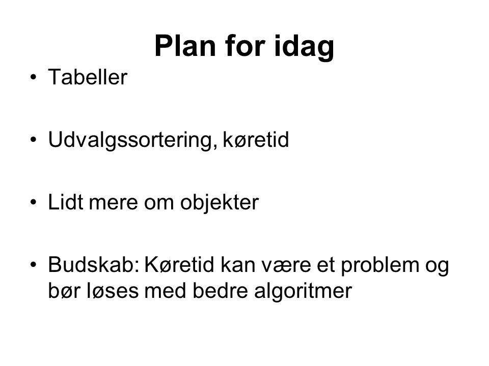 Plan for idag Tabeller Udvalgssortering, køretid Lidt mere om objekter Budskab: Køretid kan være et problem og bør løses med bedre algoritmer