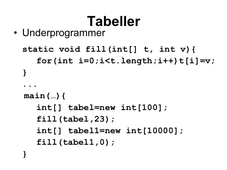 Tabeller Underprogrammer static void fill(int[] t, int v){ for(int i=0;i<t.length;i++)t[i]=v; }...