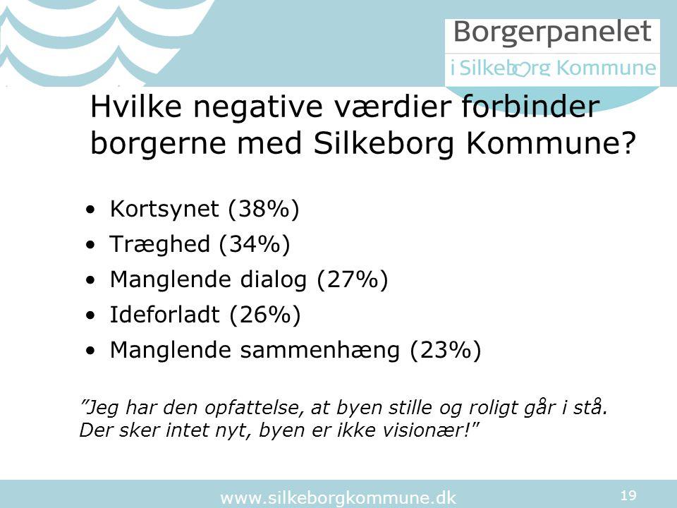 19 www.silkeborgkommune.dk Hvilke negative værdier forbinder borgerne med Silkeborg Kommune.