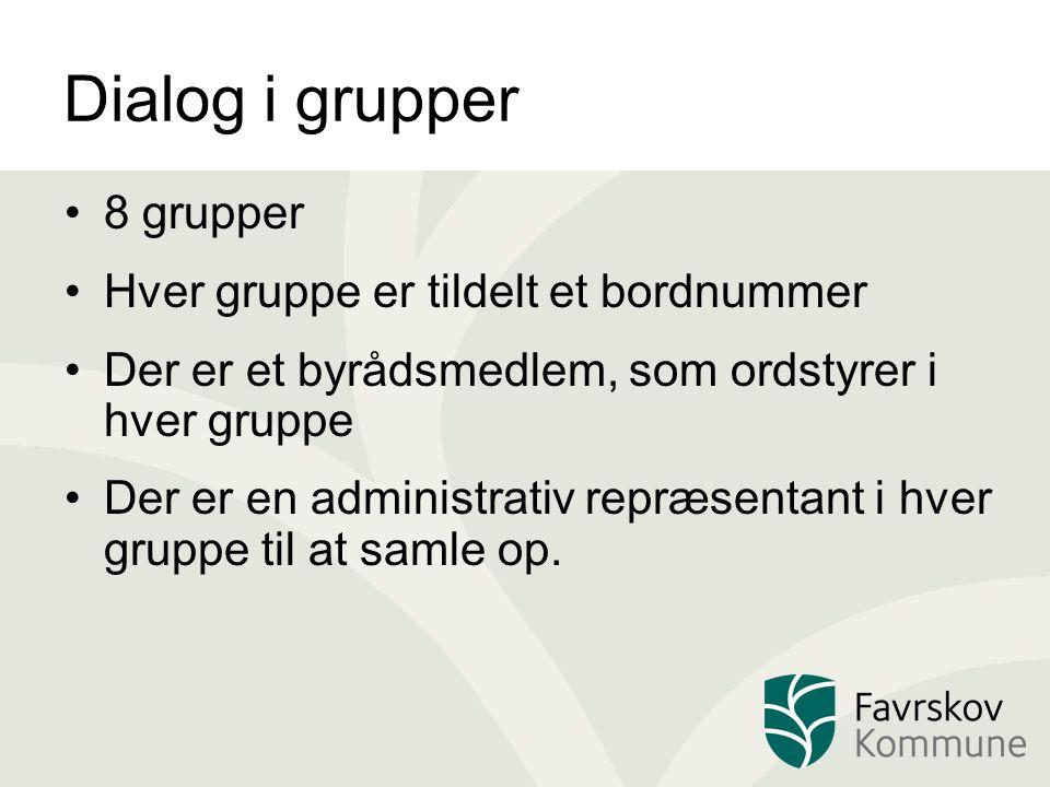 Dialog i grupper 8 grupper Hver gruppe er tildelt et bordnummer Der er et byrådsmedlem, som ordstyrer i hver gruppe Der er en administrativ repræsentant i hver gruppe til at samle op.