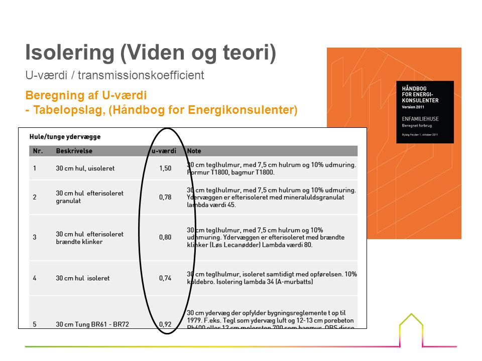 U-værdi / transmissionskoefficient Beregning af U-værdi - Tabelopslag, (Håndbog for Energikonsulenter) Isolering (Viden og teori)