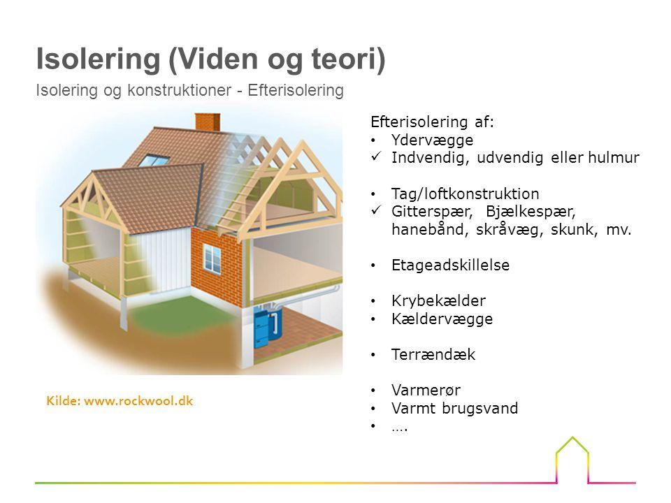 Kilde: www.rockwool.dk Efterisolering af: Ydervægge Indvendig, udvendig eller hulmur Tag/loftkonstruktion Gitterspær, Bjælkespær, hanebånd, skråvæg, skunk, mv.