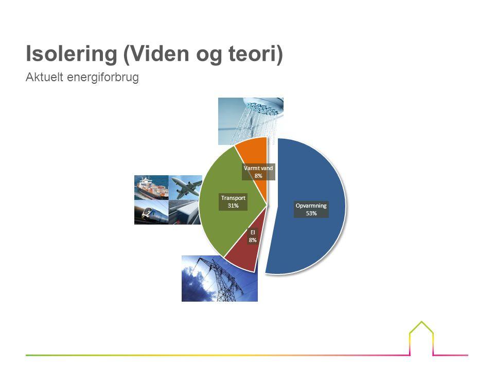 Efterisolering af kælder (ydervægge) Isolering og konstruktioner - Efterisolering Isolering (Viden og teori) Kilde: byggeriogenergi.dk