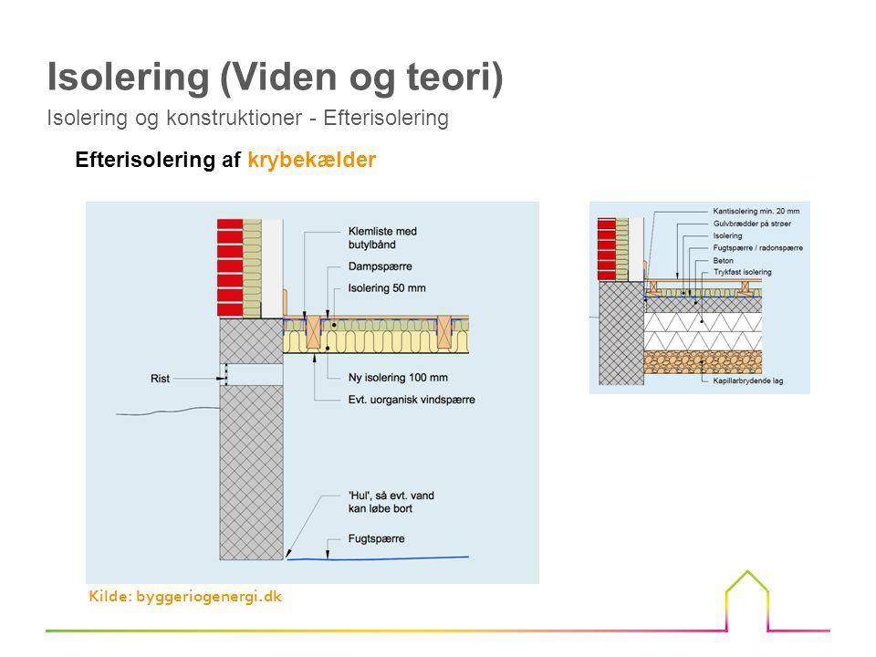 Efterisolering af krybekælder Isolering og konstruktioner - Efterisolering Isolering (Viden og teori) Kilde: byggeriogenergi.dk
