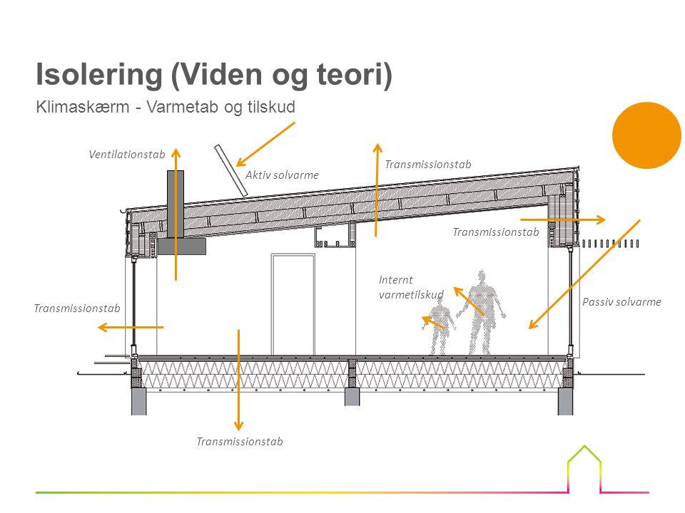 Isolering (Viden og teori) Fokuspunkter Konstruktioner Tæthed Fugt Dampspærre