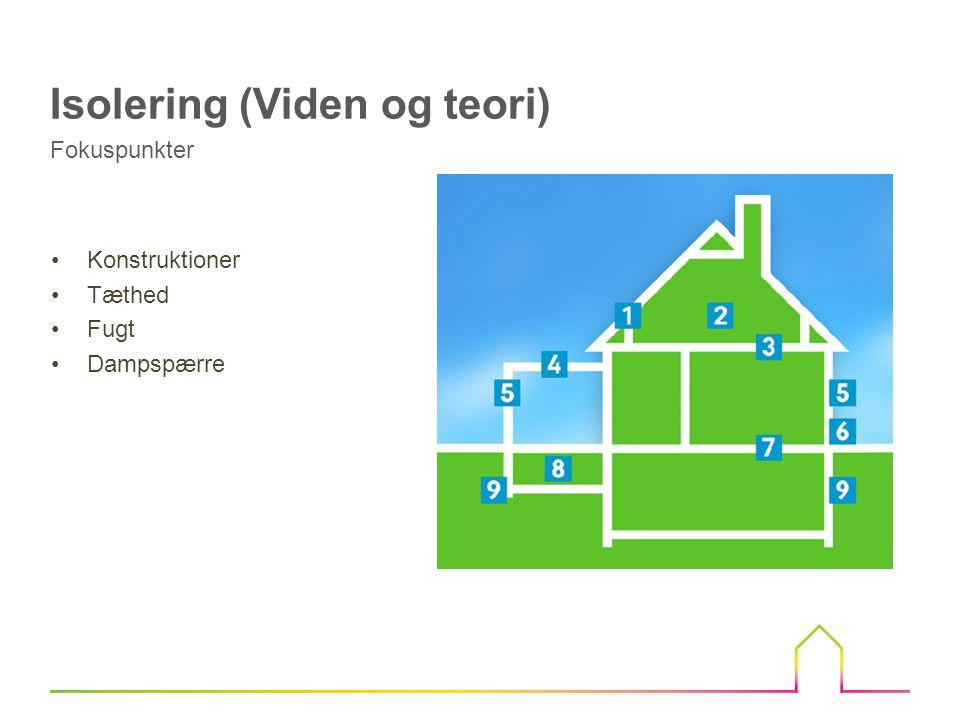 Energiramme Samlet varmetab Mindstekrav til bygningsdele Mindstekrav til lufttæthed (Claus) Isolering (Viden og teori) Krav fra bygningsreglementet