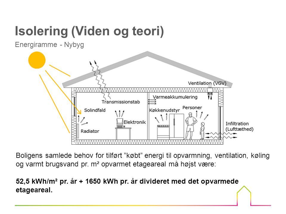 Isolering (Viden og teori) Energiramme - Nybyg Boligens samlede behov for tilført købt energi til opvarmning, ventilation, køling og varmt brugsvand pr.