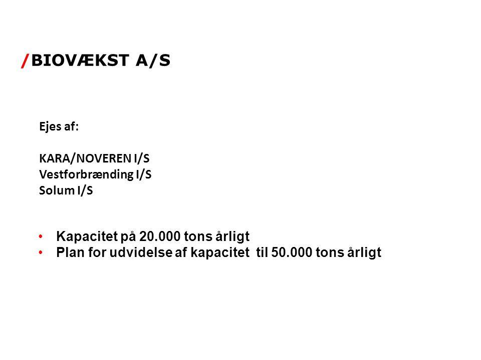 Kapacitet på 20.000 tons årligt Plan for udvidelse af kapacitet til 50.000 tons årligt /BIOVÆKST A/S Ejes af: KARA/NOVEREN I/S Vestforbrænding I/S Solum I/S