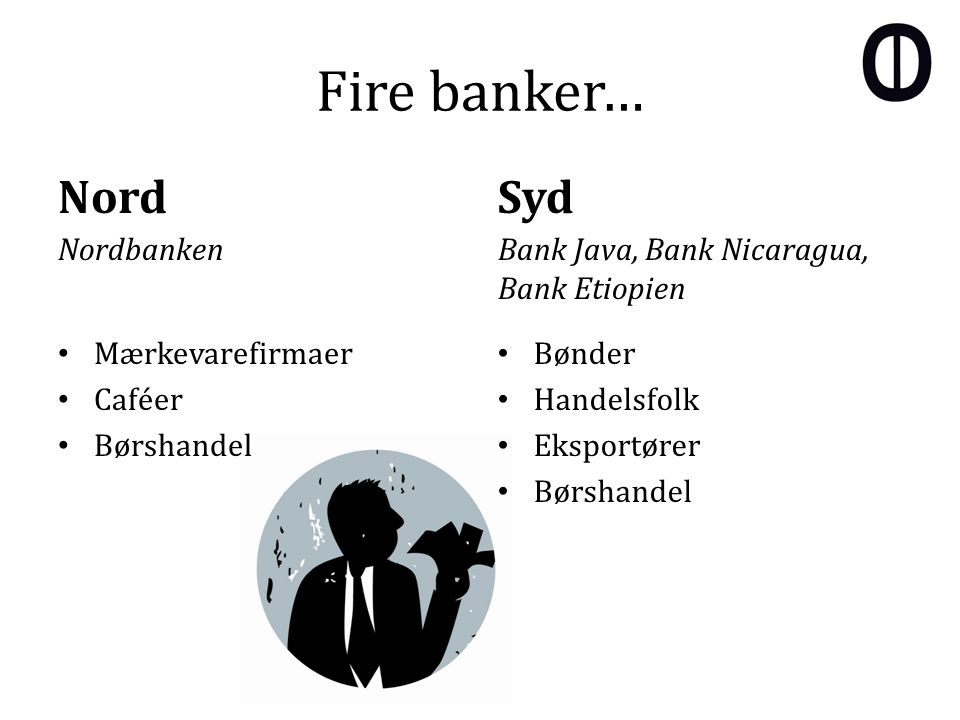 Fire banker… Nord Mærkevarefirmaer Caféer Børshandel Syd Bønder Handelsfolk Eksportører Børshandel NordbankenBank Java, Bank Nicaragua, Bank Etiopien
