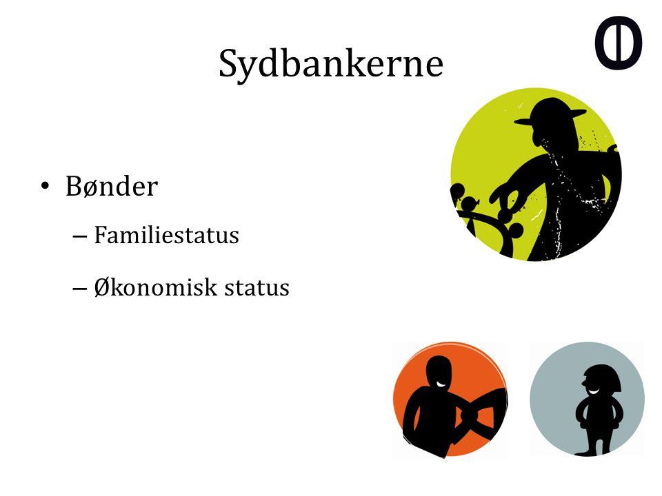 Sydbankerne Bønder – Familiestatus – Økonomisk status