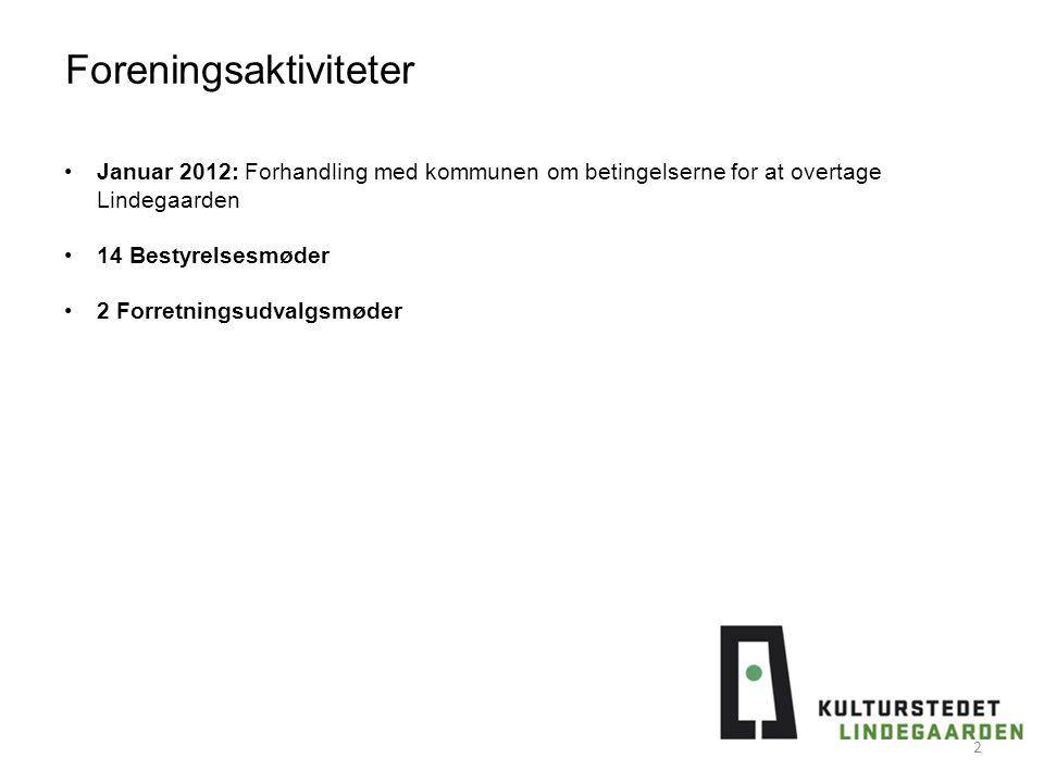 Foreningsaktiviteter Januar 2012: Forhandling med kommunen om betingelserne for at overtage Lindegaarden 14 Bestyrelsesmøder 2 Forretningsudvalgsmøder Marianne Hilton Formand for Støtteforeningen 2