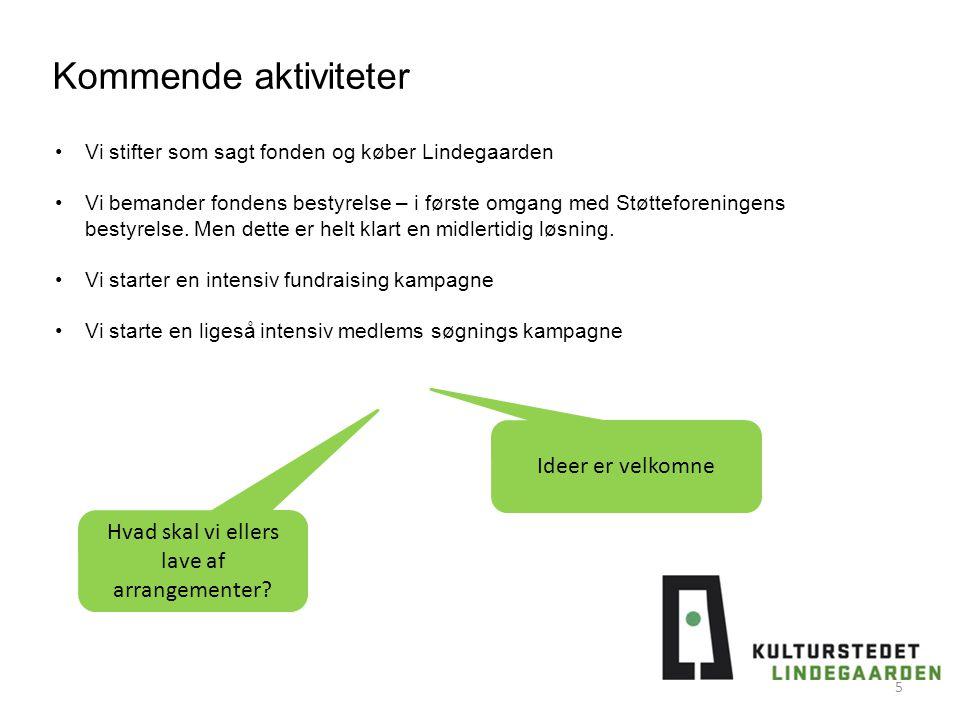 Kommende aktiviteter Vi stifter som sagt fonden og køber Lindegaarden Vi bemander fondens bestyrelse – i første omgang med Støtteforeningens bestyrelse.