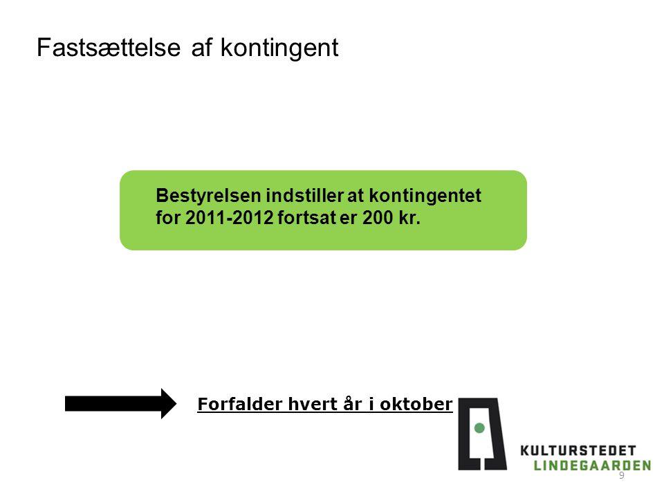 Fastsættelse af kontingent Bestyrelsen indstiller at kontingentet for 2011-2012 fortsat er 200 kr.