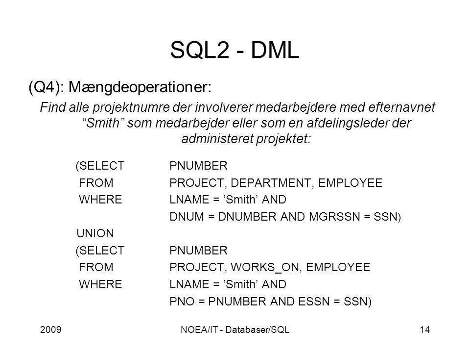 2009NOEA/IT - Databaser/SQL14 SQL2 - DML (Q4): Mængdeoperationer: Find alle projektnumre der involverer medarbejdere med efternavnet Smith som medarbejder eller som en afdelingsleder der administeret projektet: (SELECTPNUMBER FROMPROJECT, DEPARTMENT, EMPLOYEE WHERELNAME = 'Smith' AND DNUM = DNUMBER AND MGRSSN = SSN ) UNION (SELECTPNUMBER FROMPROJECT, WORKS_ON, EMPLOYEE WHERELNAME = 'Smith' AND PNO = PNUMBER AND ESSN = SSN)