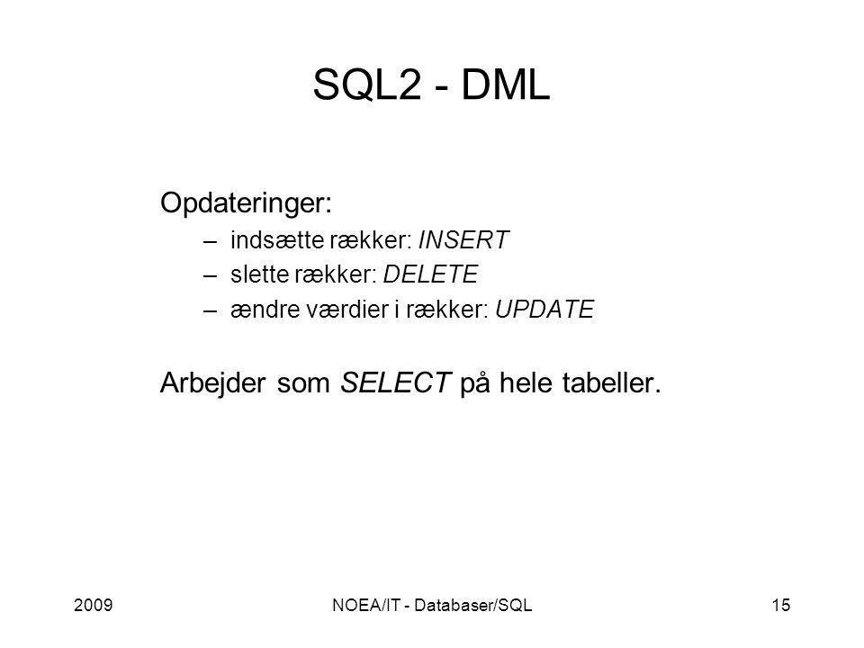 2009NOEA/IT - Databaser/SQL15 SQL2 - DML Opdateringer: –indsætte rækker: INSERT –slette rækker: DELETE –ændre værdier i rækker: UPDATE Arbejder som SELECT på hele tabeller.