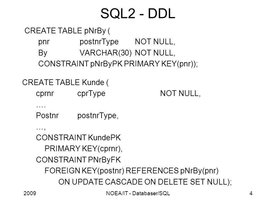 2009NOEA/IT - Databaser/SQL4 SQL2 - DDL CREATE TABLE Kunde ( cprnrcprTypeNOT NULL, ….