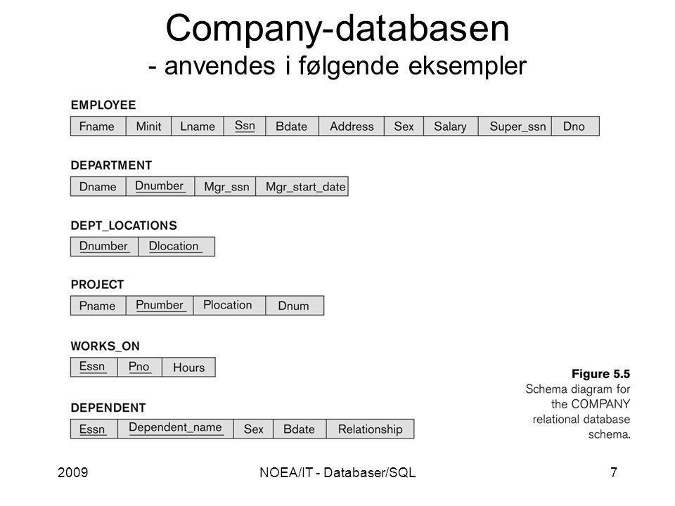 2009NOEA/IT - Databaser/SQL7 Company-databasen - anvendes i følgende eksempler