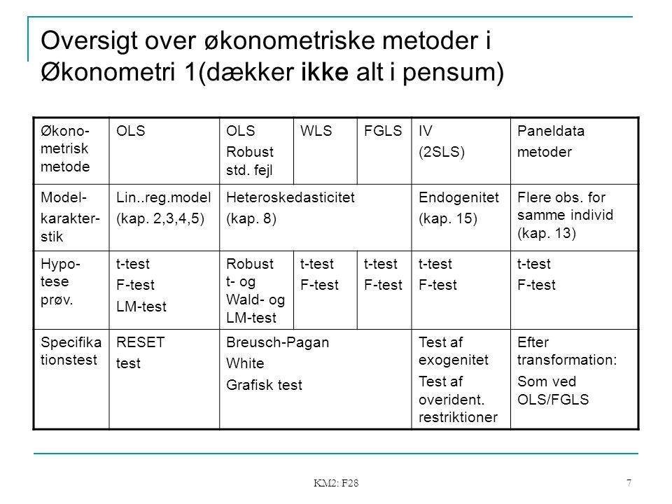 KM2: F28 7 Oversigt over økonometriske metoder i Økonometri 1(dækker ikke alt i pensum) Økono- metrisk metode OLS Robust std.