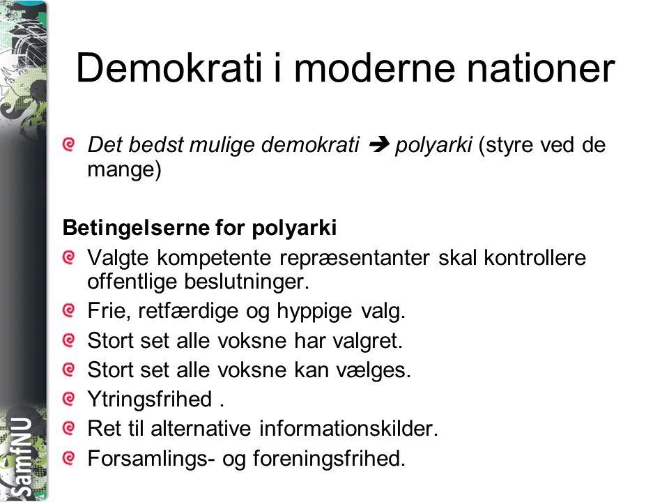 SAMFNU Demokrati i moderne nationer Det bedst mulige demokrati  polyarki (styre ved de mange) Betingelserne for polyarki Valgte kompetente repræsentanter skal kontrollere offentlige beslutninger.