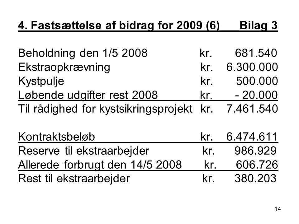 4. Fastsættelse af bidrag for 2009 (6)___Bilag 3 Beholdning den 1/5 2008 kr.
