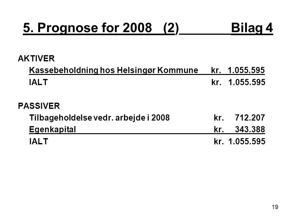 5. Prognose for 2008 _(2)_______Bilag 4 AKTIVER Kassebeholdning hos Helsingør Kommune kr.