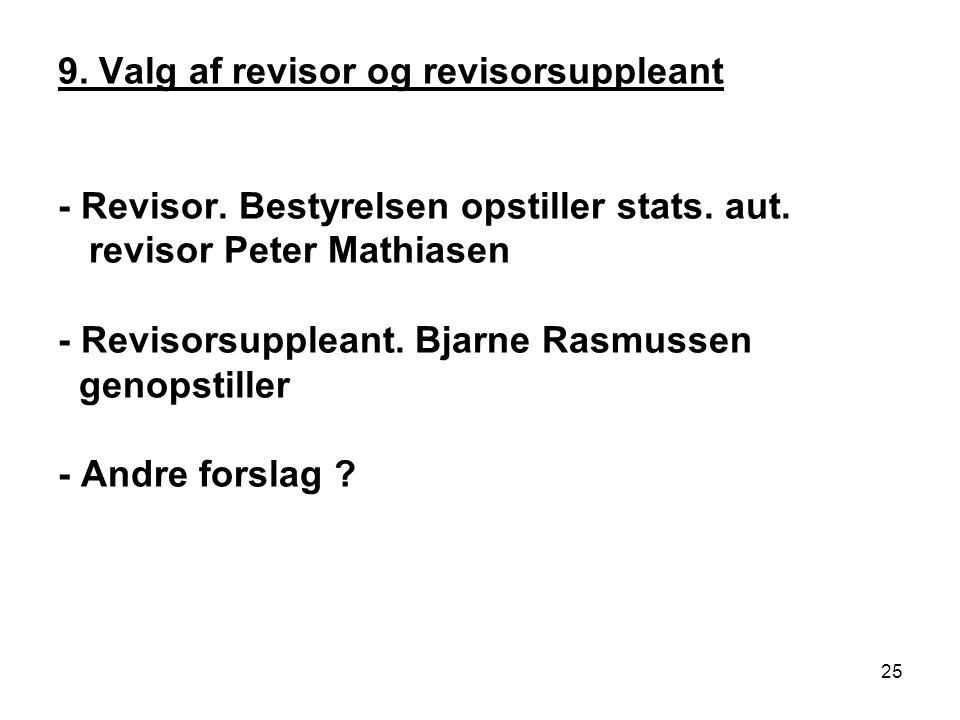 9. Valg af revisor og revisorsuppleant - Revisor.