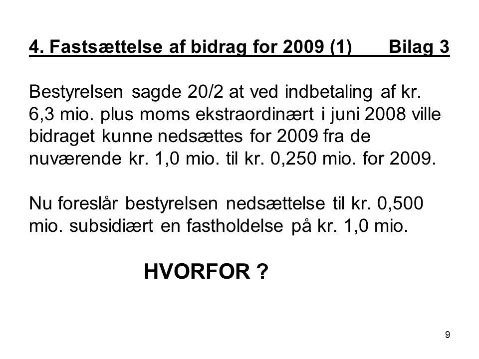 4. Fastsættelse af bidrag for 2009 (1) __Bilag 3 Bestyrelsen sagde 20/2 at ved indbetaling af kr.