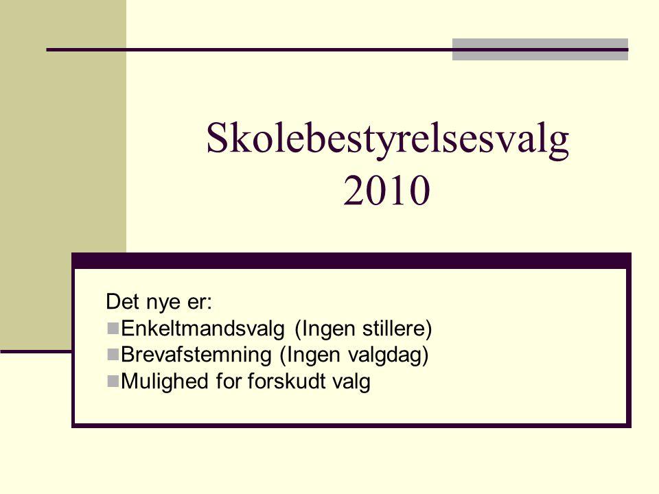 Skolebestyrelsesvalg 2010 Det nye er: Enkeltmandsvalg (Ingen stillere) Brevafstemning (Ingen valgdag) Mulighed for forskudt valg