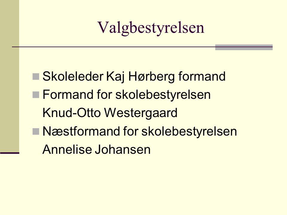 Valgbestyrelsen Skoleleder Kaj Hørberg formand Formand for skolebestyrelsen Knud-Otto Westergaard Næstformand for skolebestyrelsen Annelise Johansen
