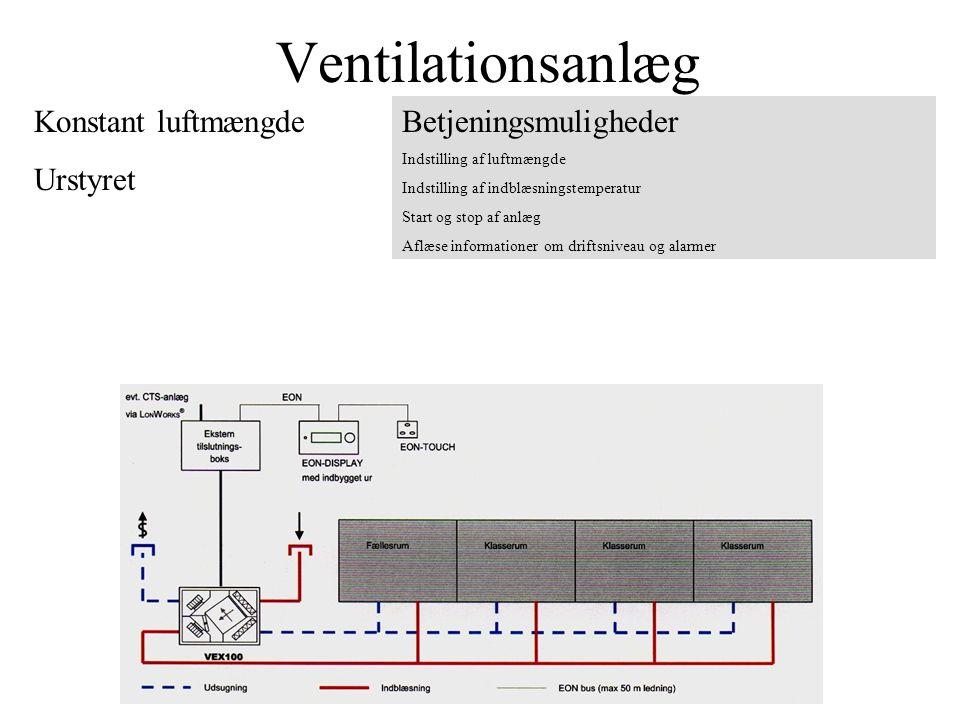Ventilationsanlæg Konstant luftmængde Urstyret Betjeningsmuligheder Indstilling af luftmængde Indstilling af indblæsningstemperatur Start og stop af anlæg Aflæse informationer om driftsniveau og alarmer