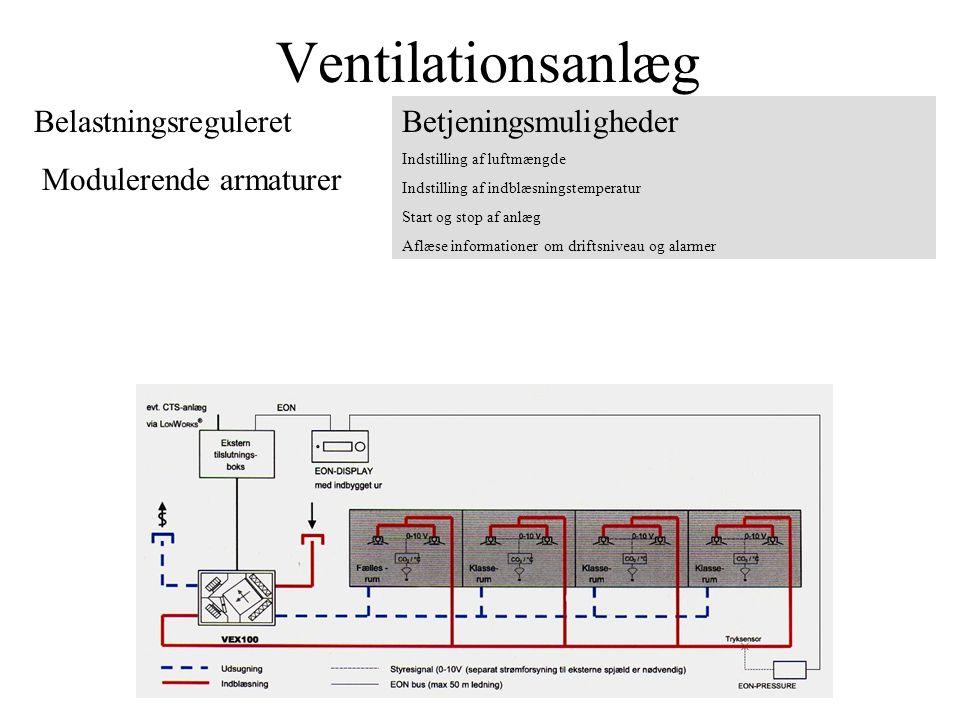 Ventilationsanlæg Belastningsreguleret Modulerende armaturer Betjeningsmuligheder Indstilling af luftmængde Indstilling af indblæsningstemperatur Start og stop af anlæg Aflæse informationer om driftsniveau og alarmer