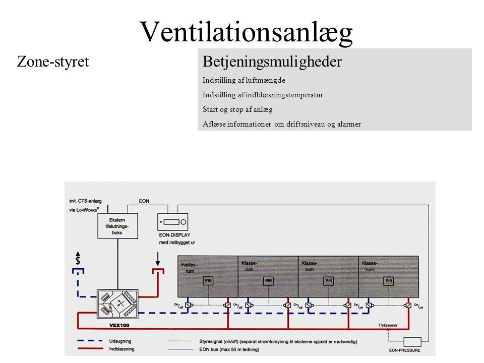 Ventilationsanlæg Zone-styret Betjeningsmuligheder Indstilling af luftmængde Indstilling af indblæsningstemperatur Start og stop af anlæg Aflæse informationer om driftsniveau og alarmer