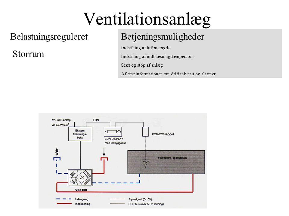 Ventilationsanlæg Belastningsreguleret Storrum Betjeningsmuligheder Indstilling af luftmængde Indstilling af indblæsningstemperatur Start og stop af anlæg Aflæse informationer om driftsniveau og alarmer