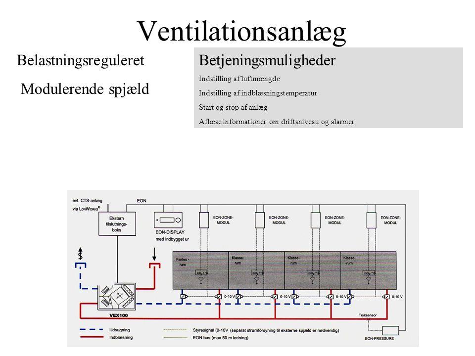Ventilationsanlæg Belastningsreguleret Modulerende spjæld Betjeningsmuligheder Indstilling af luftmængde Indstilling af indblæsningstemperatur Start og stop af anlæg Aflæse informationer om driftsniveau og alarmer
