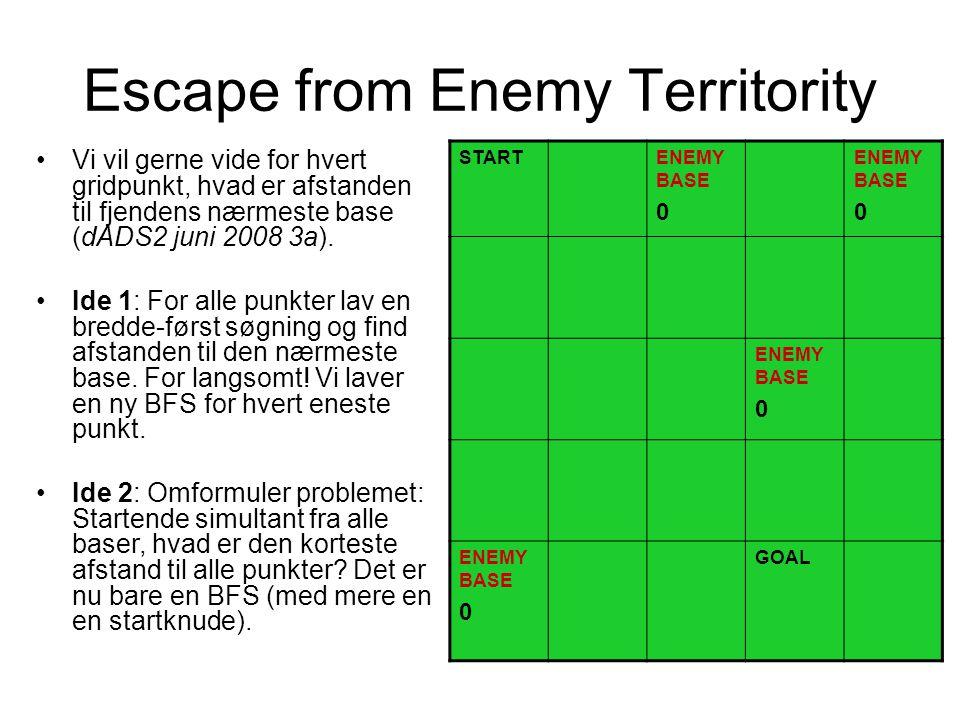 Escape from Enemy Territority STARTENEMY BASE 0 ENEMY BASE 0 ENEMY BASE 0 ENEMY BASE 0 GOAL Vi vil gerne vide for hvert gridpunkt, hvad er afstanden til fjendens nærmeste base (dADS2 juni 2008 3a).