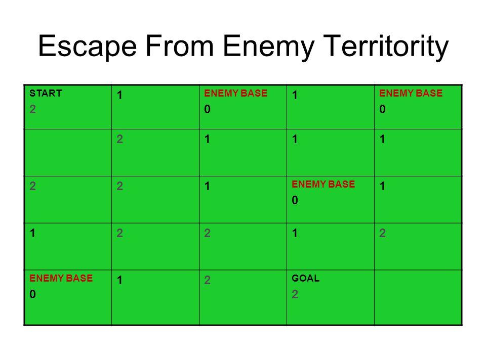 Escape From Enemy Territority START 2 1 ENEMY BASE 0 1 ENEMY BASE 0 2111 221 ENEMY BASE 0 1 12212 ENEMY BASE 0 12 GOAL 2