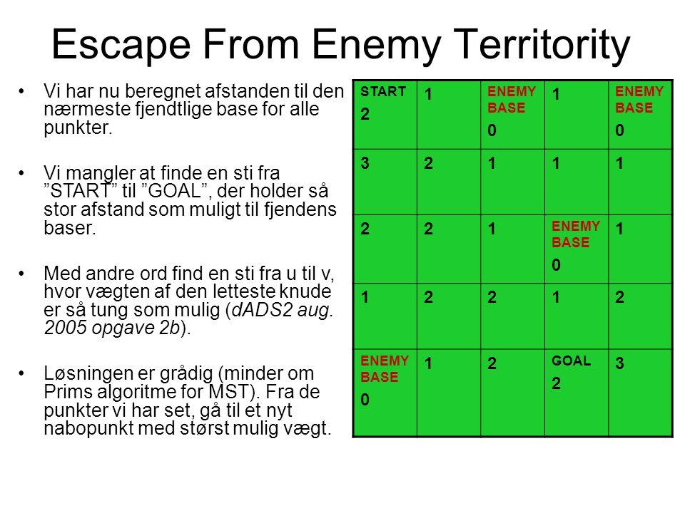 Escape From Enemy Territority START 2 1 ENEMY BASE 0 1 ENEMY BASE 0 32111 221 ENEMY BASE 0 1 12212 ENEMY BASE 0 12 GOAL 2 3 Vi har nu beregnet afstanden til den nærmeste fjendtlige base for alle punkter.