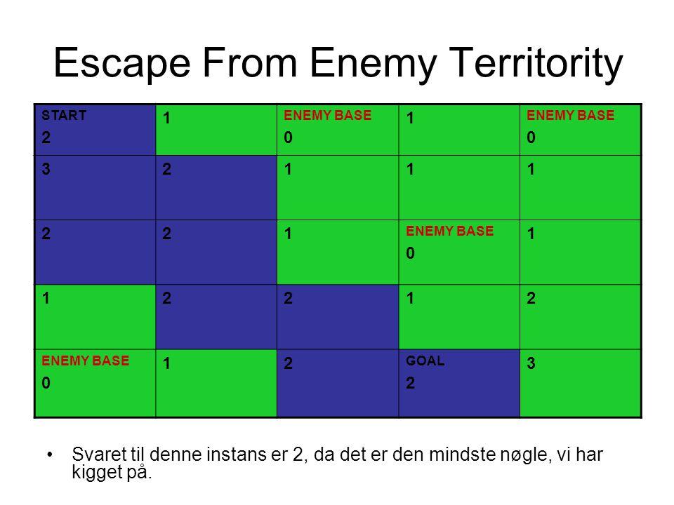 Escape From Enemy Territority START 2 1 ENEMY BASE 0 1 ENEMY BASE 0 32111 221 ENEMY BASE 0 1 12212 ENEMY BASE 0 12 GOAL 2 3 Svaret til denne instans er 2, da det er den mindste nøgle, vi har kigget på.